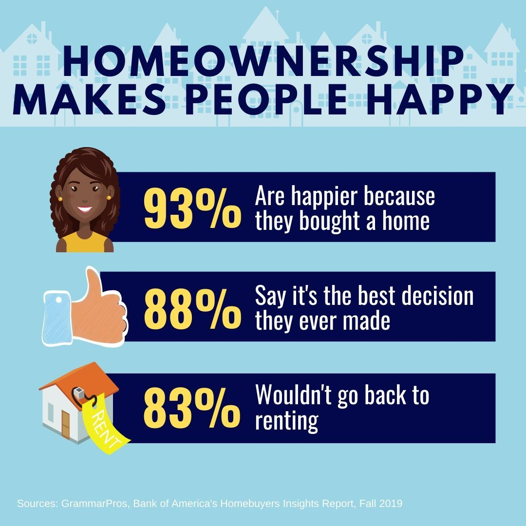 Mortgage Broker Permier Mortgage Consultants Home