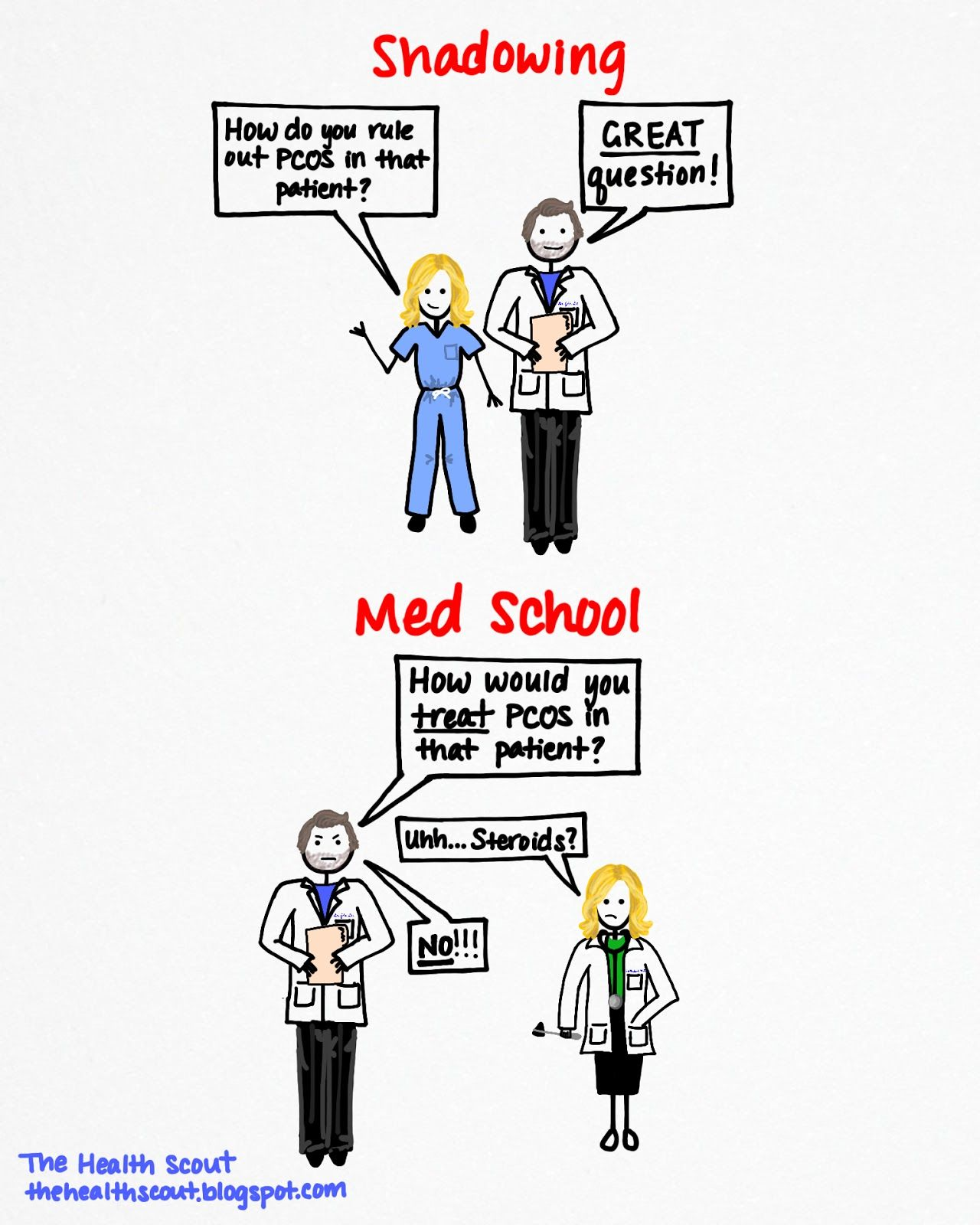 pre med vs med school too true doctors med it s an incredible paradox that being a doctor is so degrading and yet so valued by society samuel shem house of god