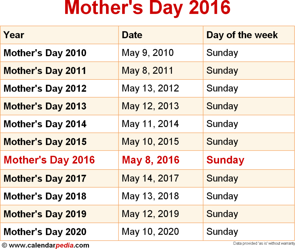 Pin by Happy Mothers Day on Happy Mothers Day 2016 Dates