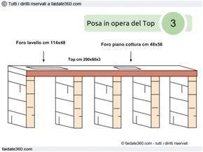Cucina in muratura posa in opera top | giardino | Pinterest ...