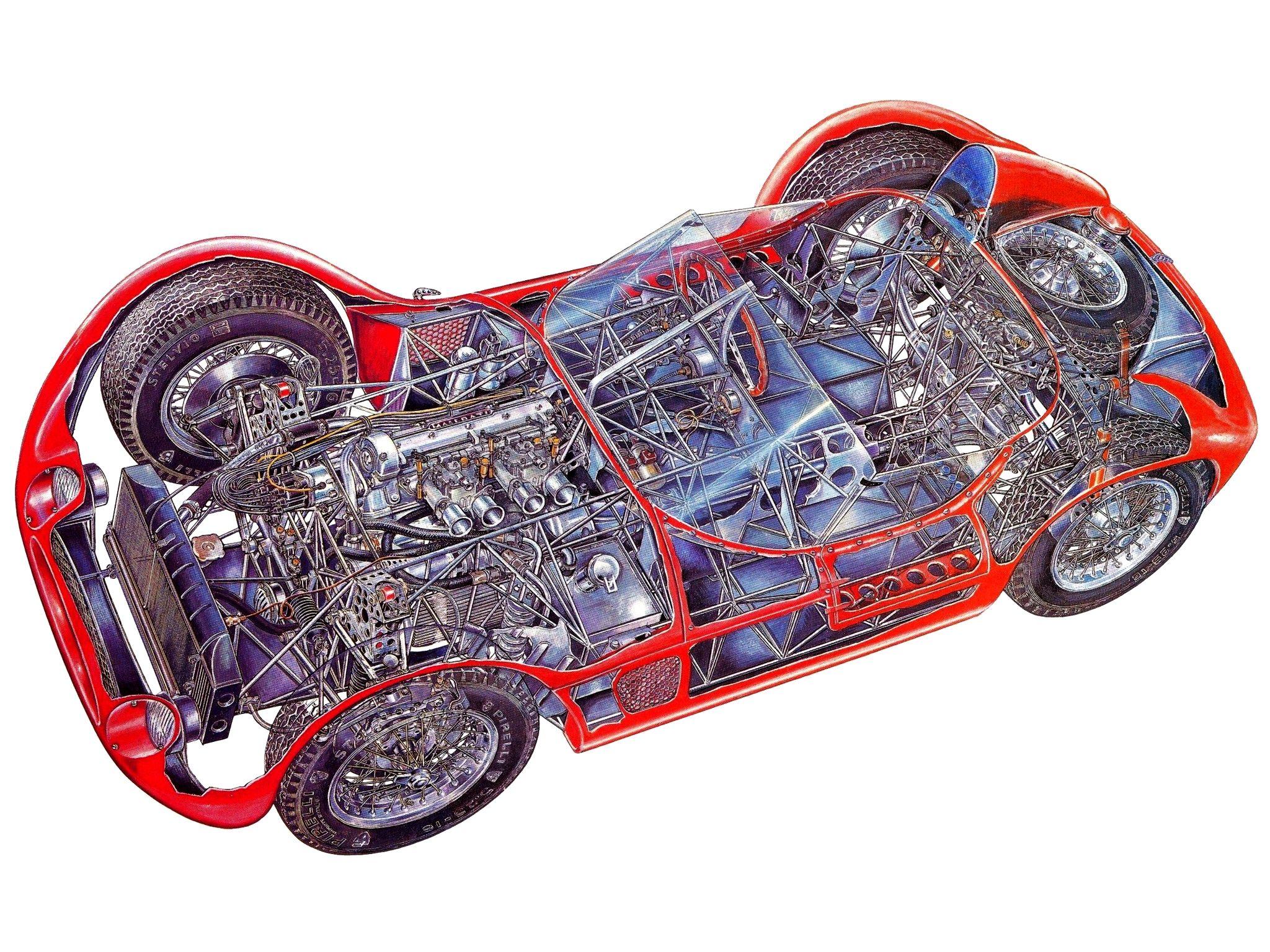 Maserati Tipo 6 1 Birdcage