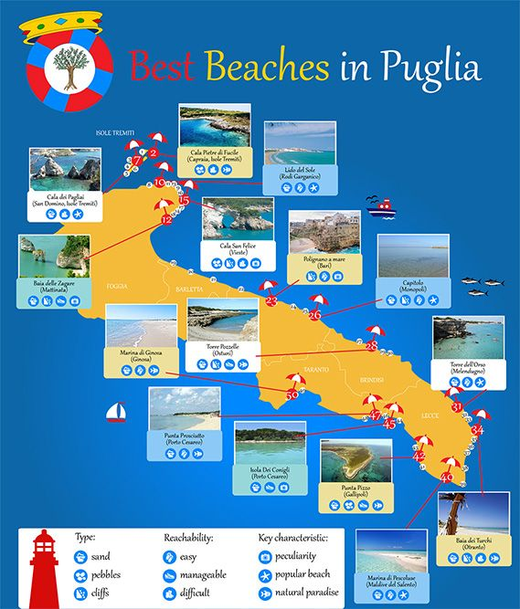 Best beaches in Puglia   Infographic | Places to visit | Pinterest