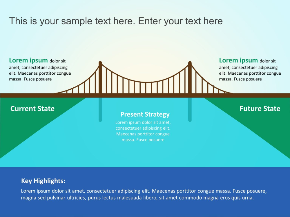 Bridge Current State Future Gap Analysis Infographic Powerpoint Business Powerpoint Presentation Data Visualization