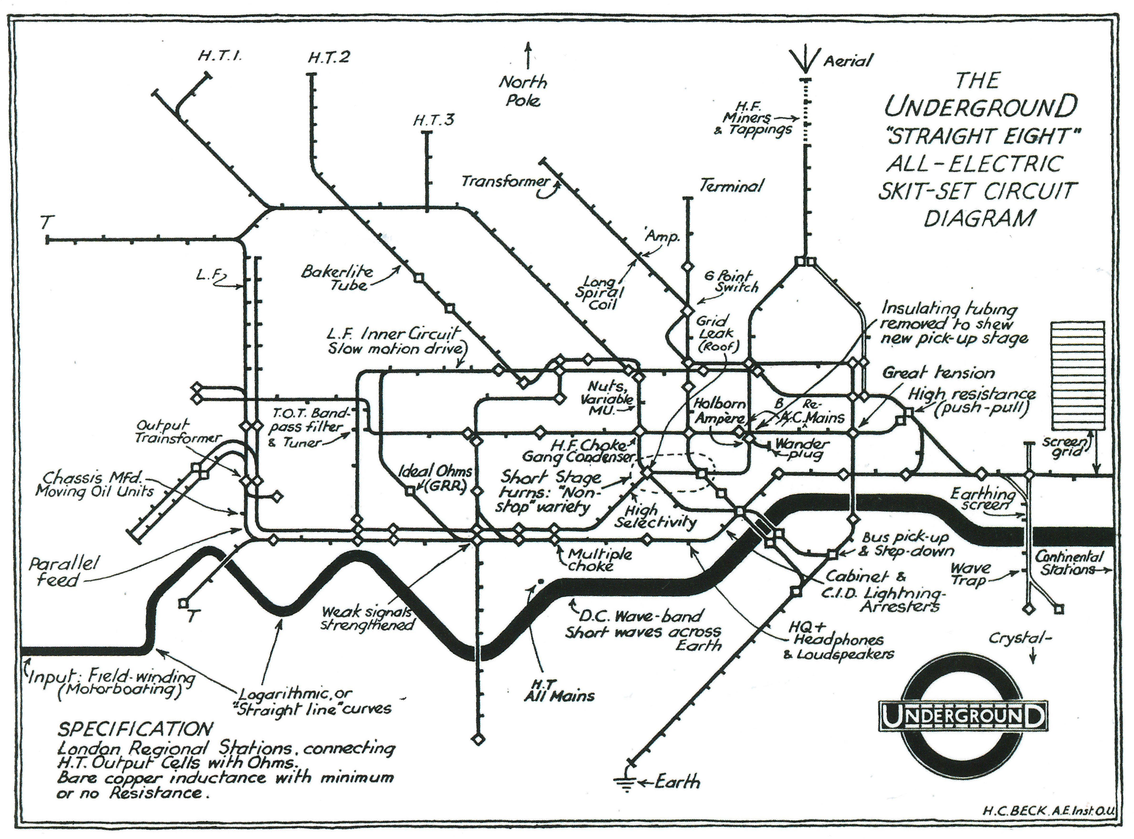 1933 book london underground maps the underground straight Process Jokes Cool Venn Diagrams