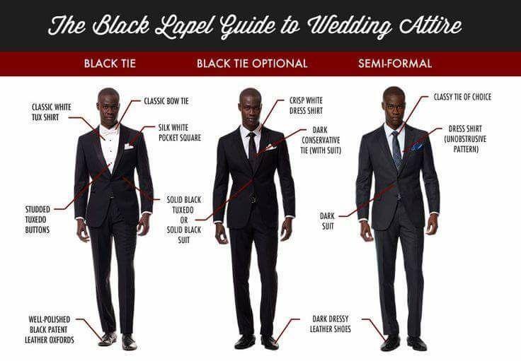 Comprender las diferencias entre los códigos de vestimenta formales y de  etiqueta te ayudará a vestir óptimamente. 04f7fa00638
