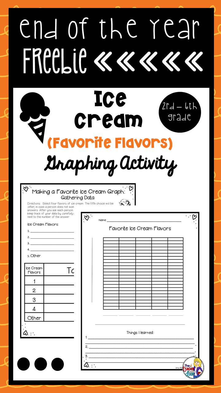 Free End Of The Year Ice Cream Graphing For 2nd 6th Grades Elementary School Math Activities Elementary School Math Teaching Upper Elementary [ 1280 x 720 Pixel ]