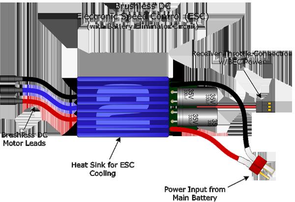 variador electr nico esc qu es y c mo funciona fpvmax rh pinterest com