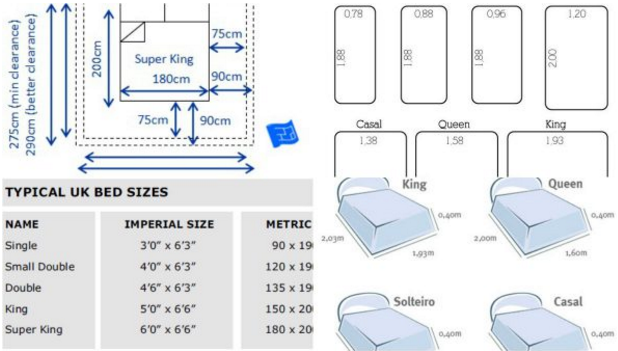Bed Sizes, Names and Dimensions You need to Know before Shopping