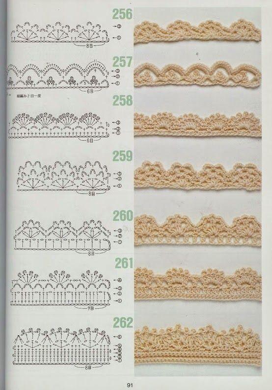 innovart en crochet: Variedades tejeriles   puntas   Pinterest ...