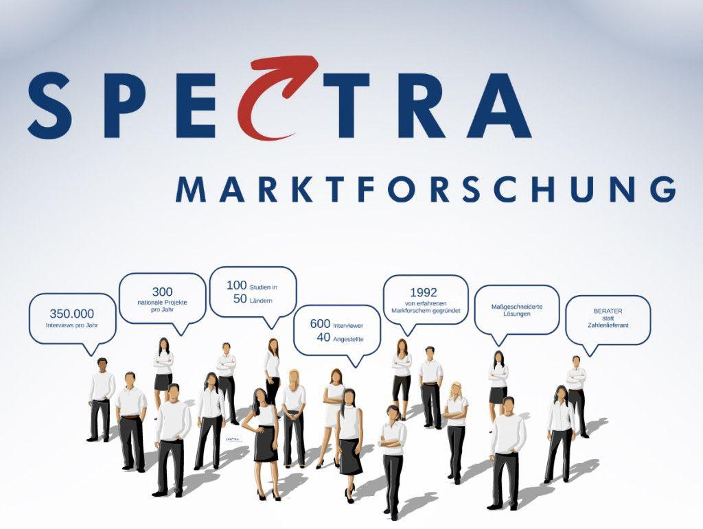 #Unternehmenspräsentation von Spectra Marktforschung  #Company #presentation