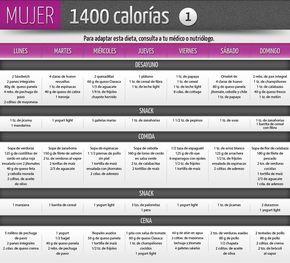 menu dieta de 1400 calorias diarias