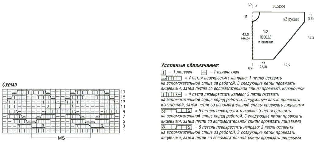 Вязание женского жакета спицами  Источник: http://klub-vjazanie.ru/spicami/palto-zhakety-kardigany/vjazanie-zhenskogo-zhaketa-spicami.html