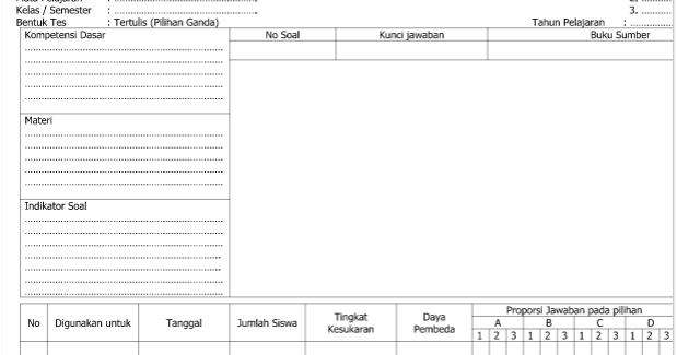 Contoh Format Kartu Soal Bentuk Pilihan Ganda Lembar 2 Terbaru Tahun Pelajaran 2015 2016 Www Operatorsekolah Com Microsoft Excel Excel Full Movies