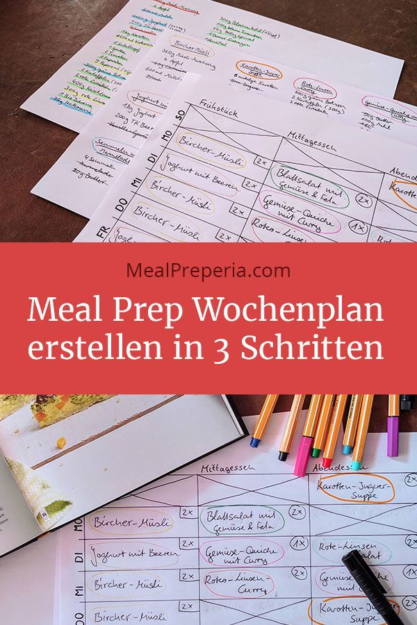 Photo of With a plan, preparation is almost no effort … #mealprep #vork …