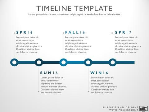 Timeline template for Powerpoint Great project management tools - timeline resume