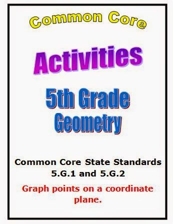 Four activities on graphing points are included in this product. Guided notes, Identifying Coordinates of Points, Graphing Points to Make a Picture…