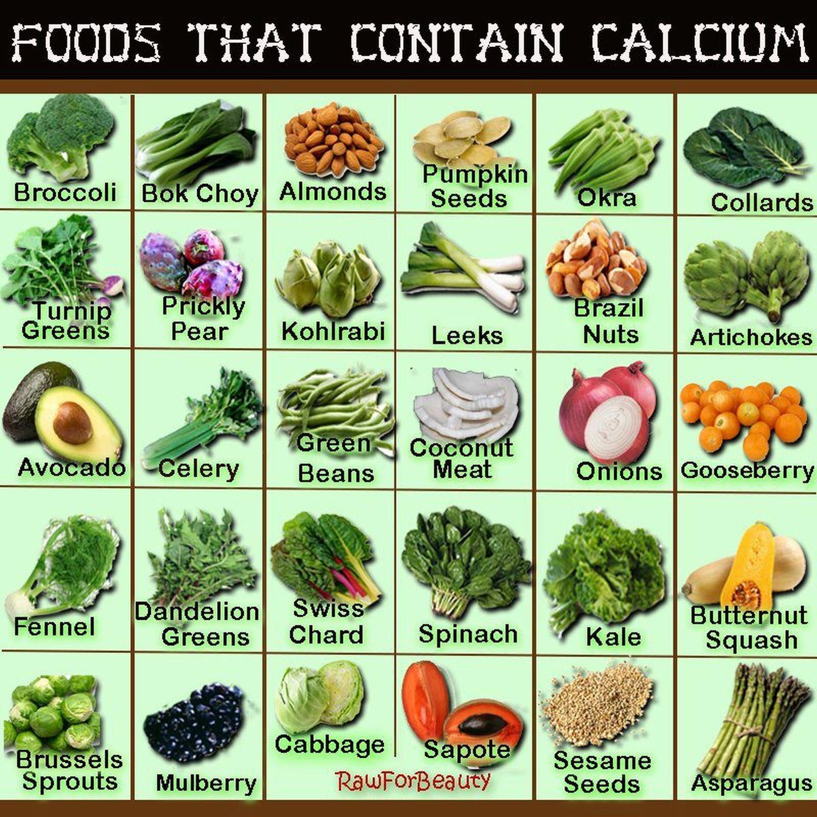 Foods that contain Calcum Foods that contain calcium