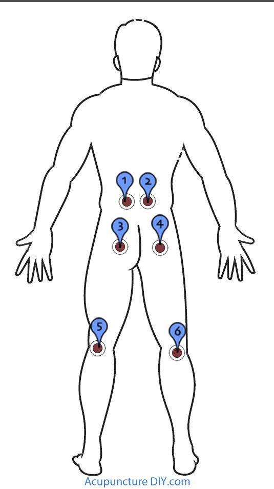 5efac59b53f Dolor de espalda baja (lumbago) | health gesundheit salud | Puntos ...