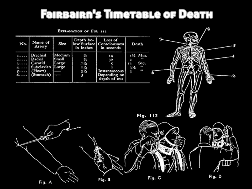 how to find out time of death