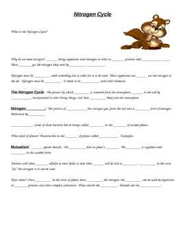 The Carbon Cycle Coloring Page Worksheet With Images Carbon