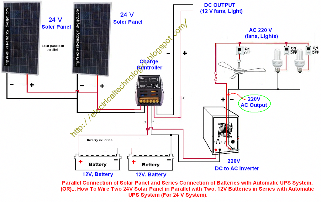 How To Wire Two 24v Solar Panels In Parallel With Two 12v Batteries In Series With Automatic Ups System Fo Solar Power System Solar Panels Solar Panel System