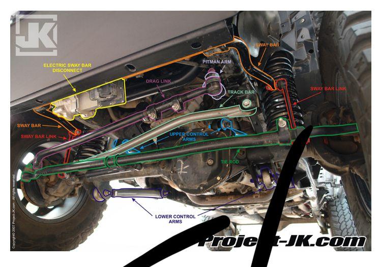 Front End Under Parts Diagram Jeep Jk Jeep Zj Jeep Wj