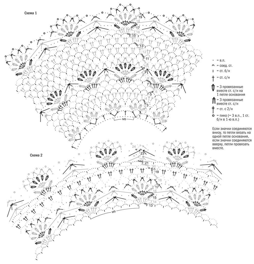вязание круглой кокетки крючком схемы