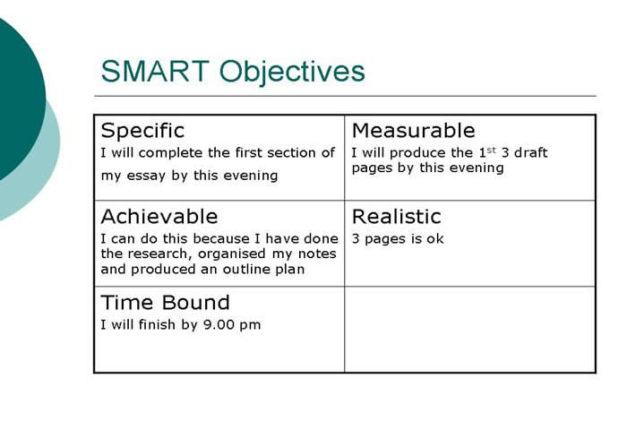 Smart Action Plan Template  Specific  I Will Complete The First