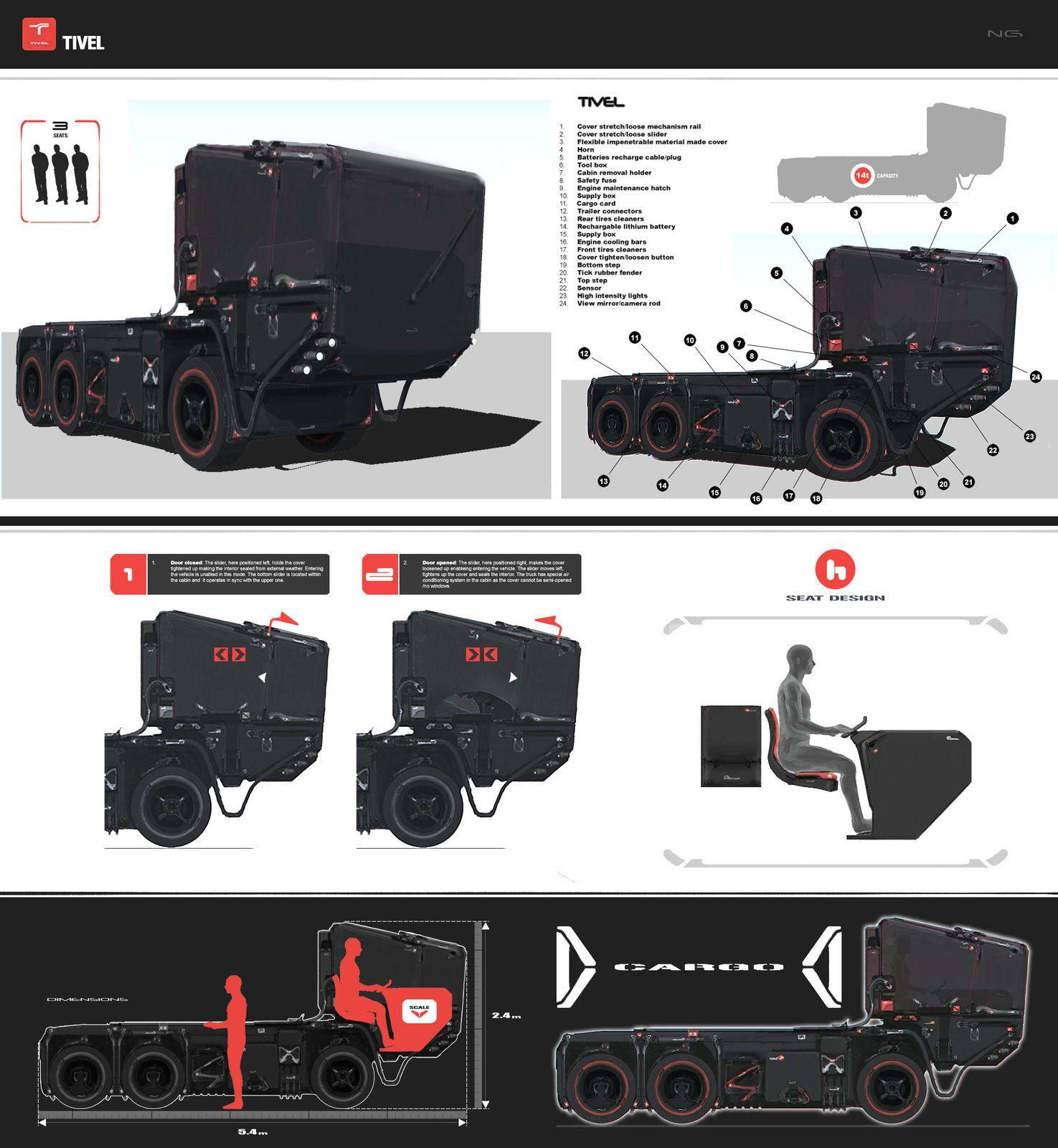 Tivel Cargo Truck Nenad Gojkovic Transportation Trucks Vehicle Design