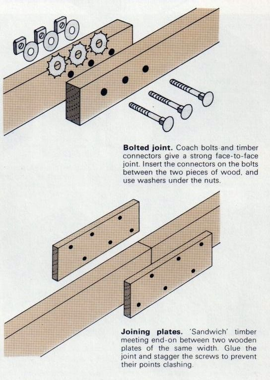 Tighten the nuts and connectors bite into wood