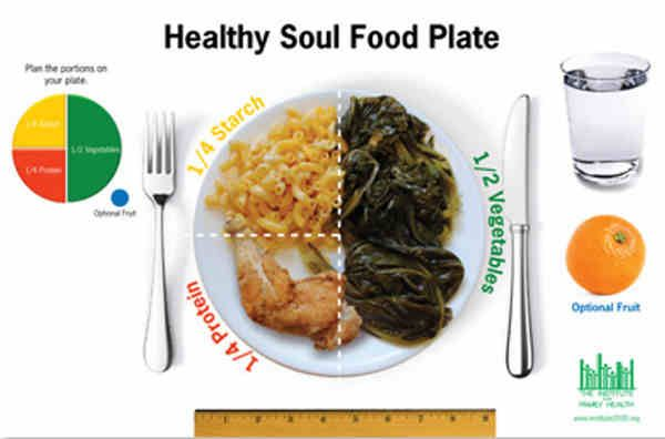 Ross Chambers Rosschambers61v Healthy Soul Food Food Soul Food
