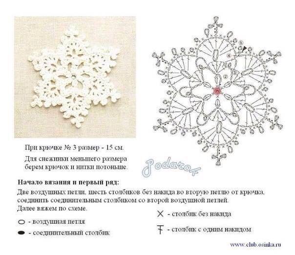 Copo nieve | ozdoby świąteczne | Pinterest | Ganchillo, Navidad y Tejido