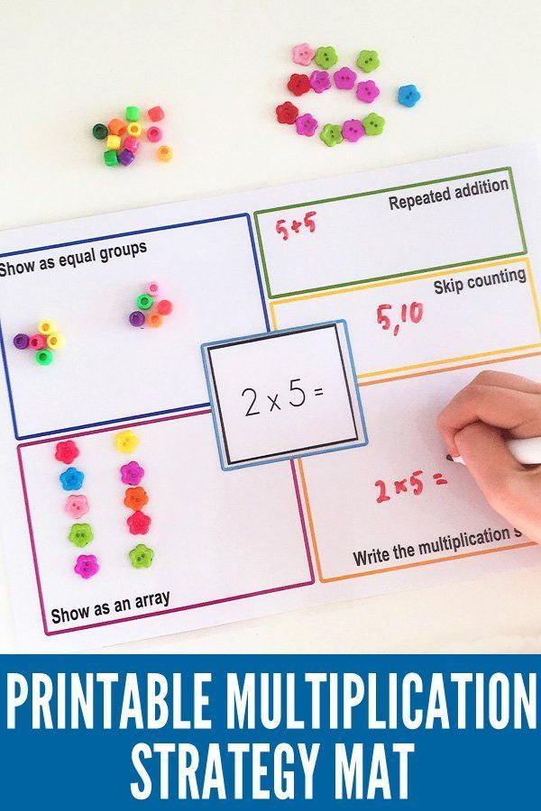 Printable Multiplication Strategies Mat
