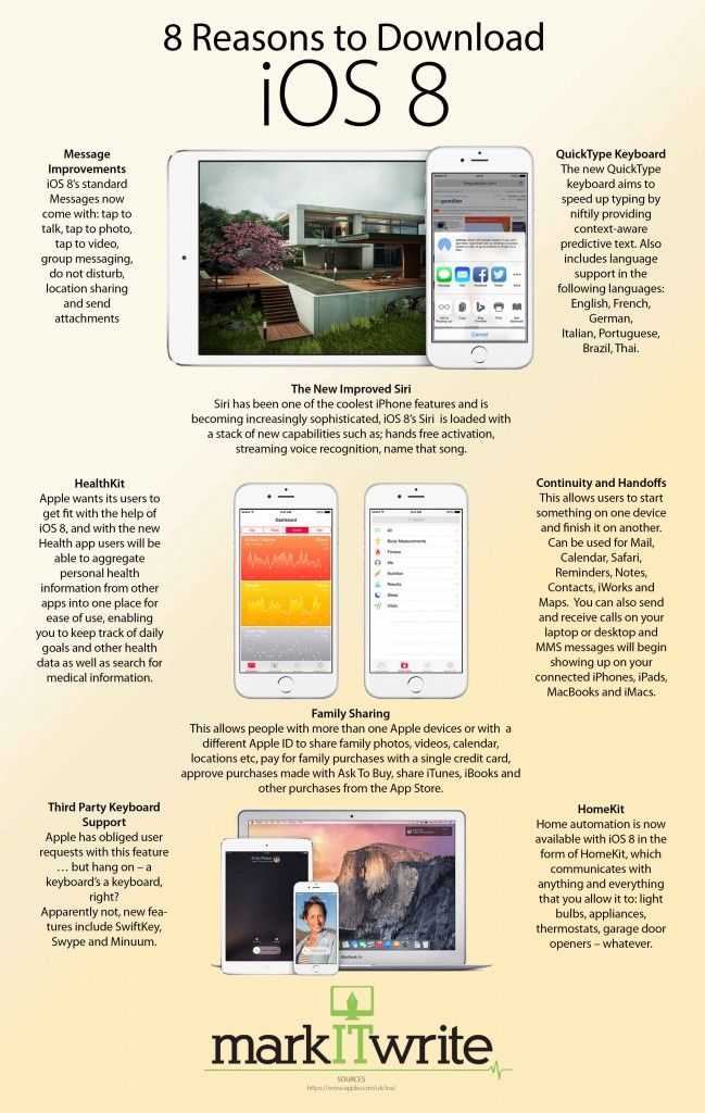 8 Reasons To Download #iOS8