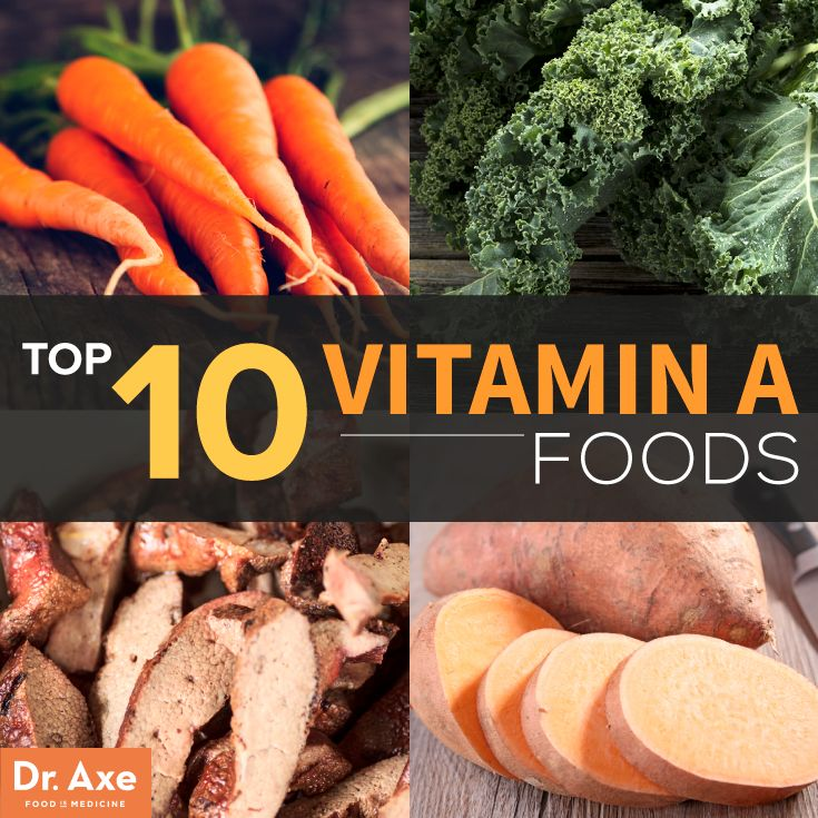 Top 10 Foods to Support Vision & Skin Vitamin a foods