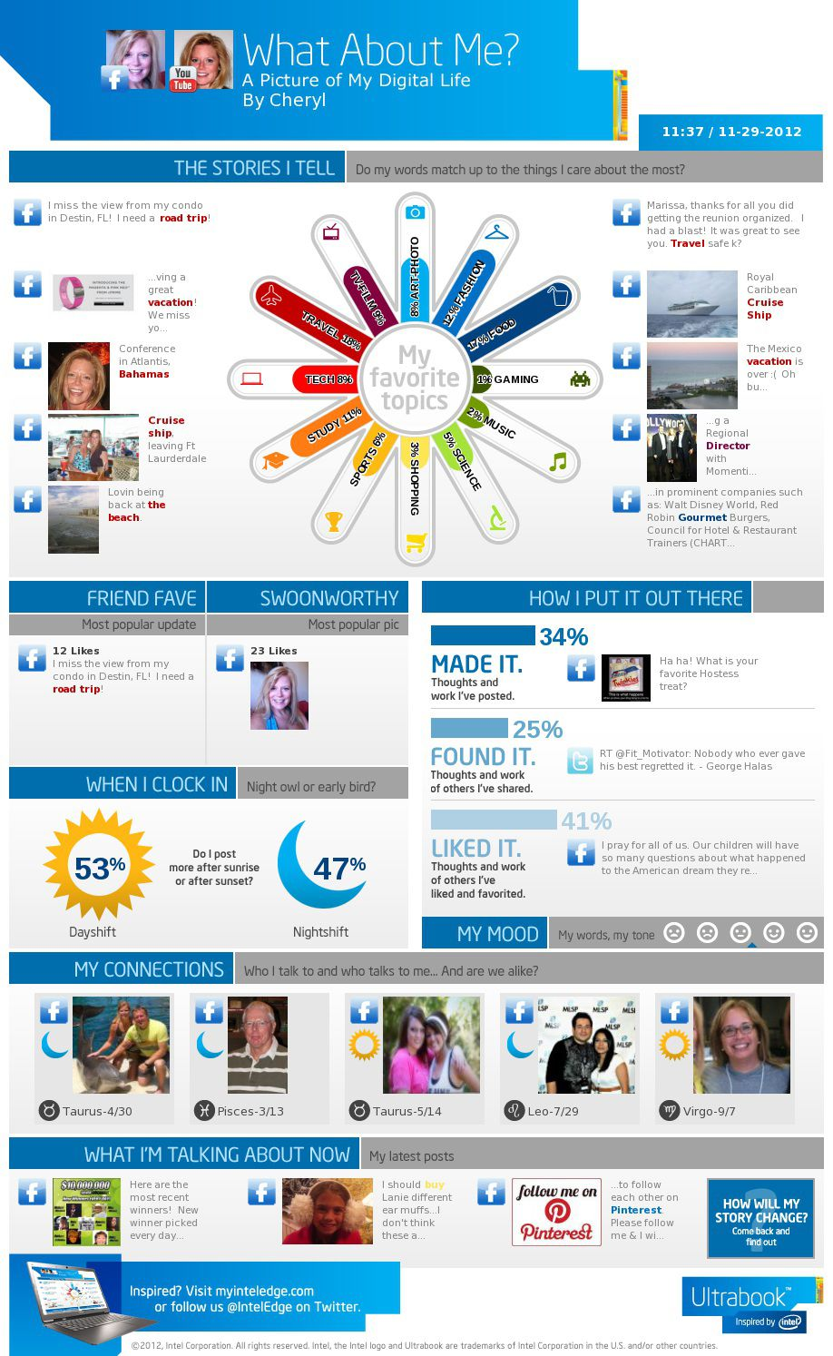 pin by v2r inc  on social  infographics
