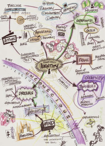 The Creative Arts Club Sketchbook Assignment 1 Mind Map Art Identity Art Gcse Art Sketchbook