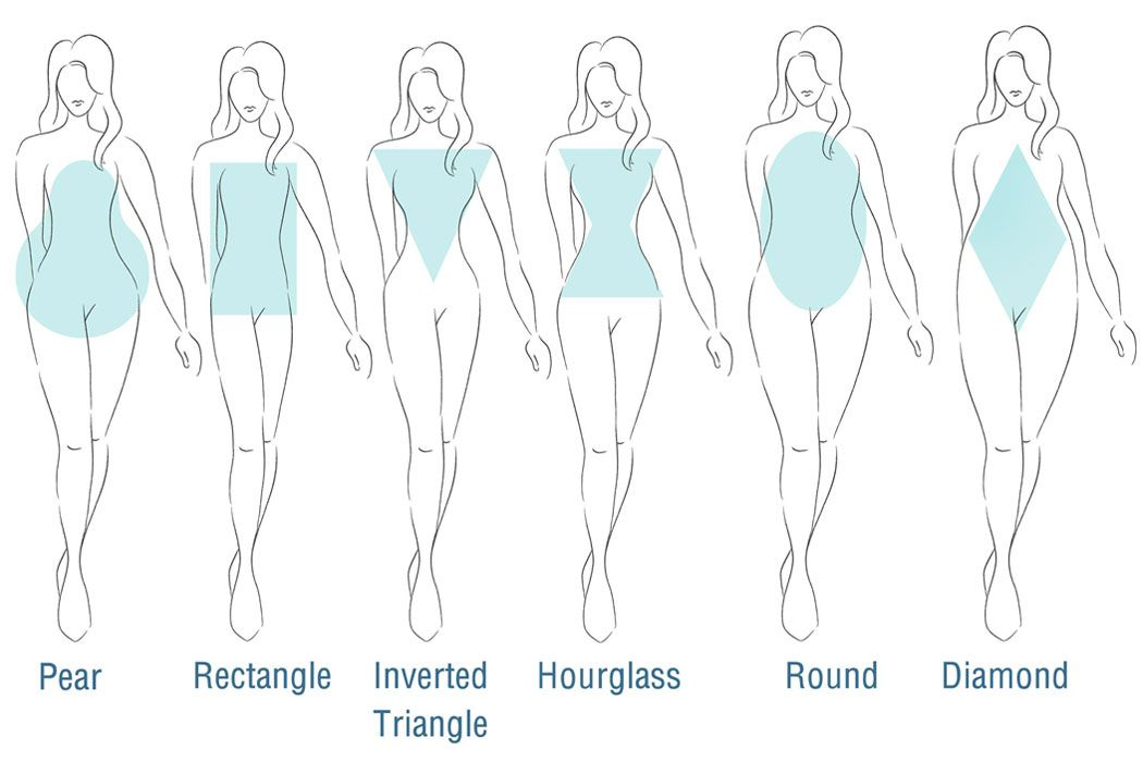 Pin On What Is My Body Shape