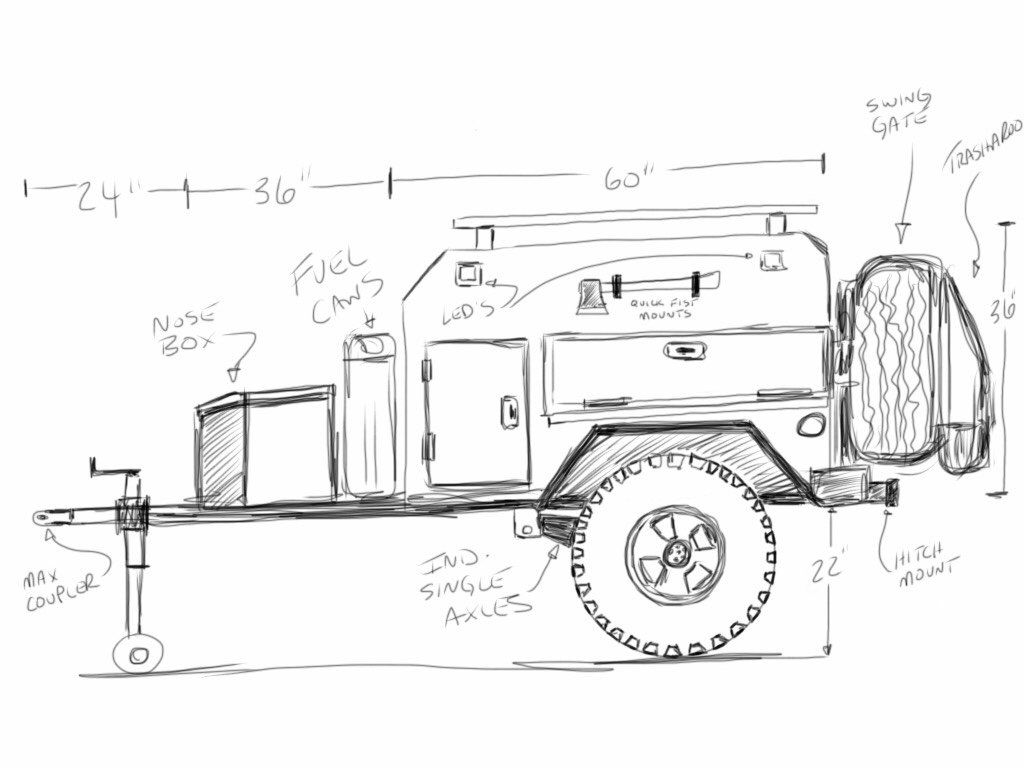 The EH2 Expedition Hauler by 410XCO Overland trailer