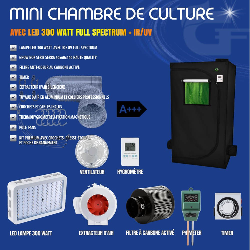 Mini Chambre De Culture Kit Complete Avec Led 300w En 2020 Chambre De Culture Led Lampe Led
