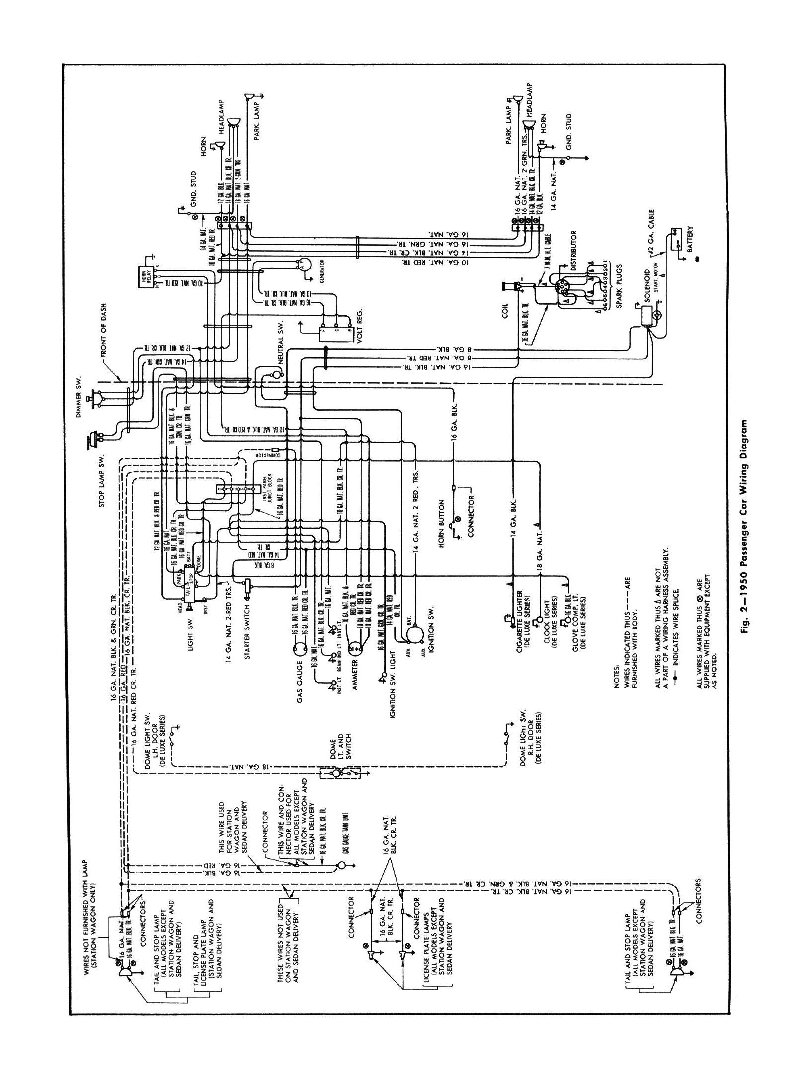 Wiring Diagram For Car Engine Diagram Diagramtemplate