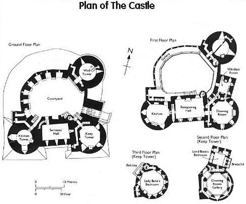 Image Result For Cardiff Castle Site Plan