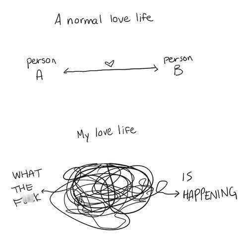 How Do I Love Life?