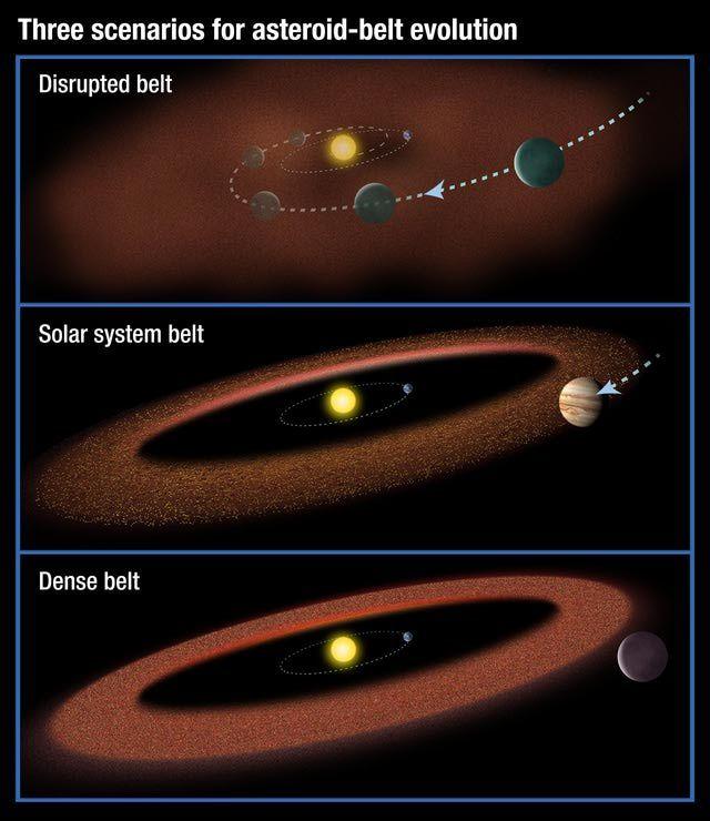 Asteroides, meteoritos y meteoroides