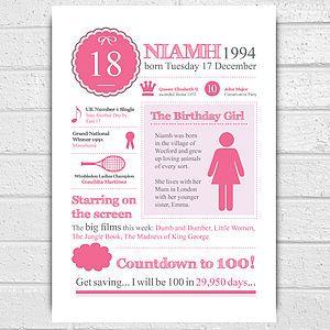 Personalised 18th Birthday 1995 Print