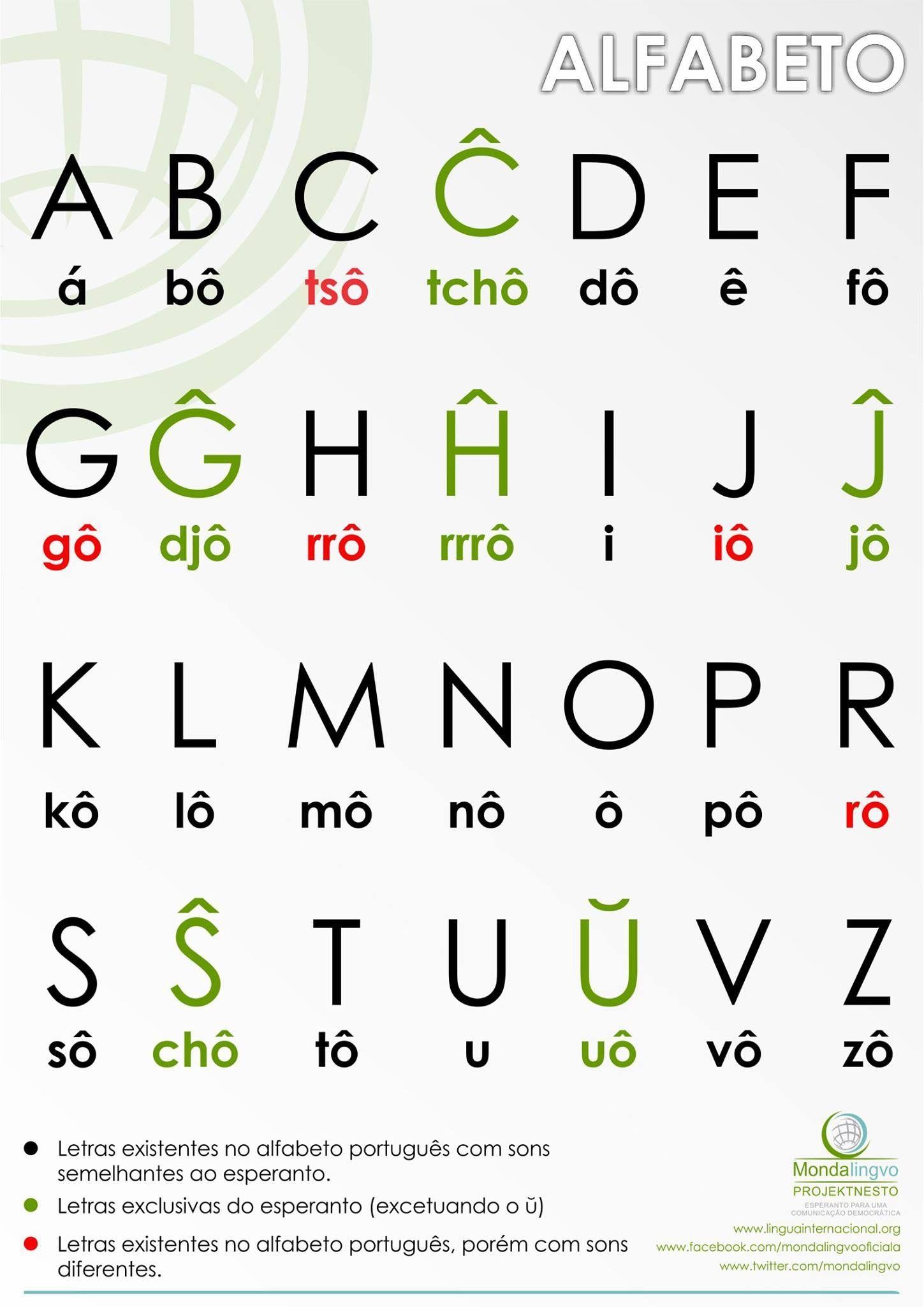 Alfaveto Esperanto Com Imagens Alfabeto Em Portugues Alfabeto