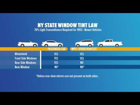 Car Window Tinting Laws By State