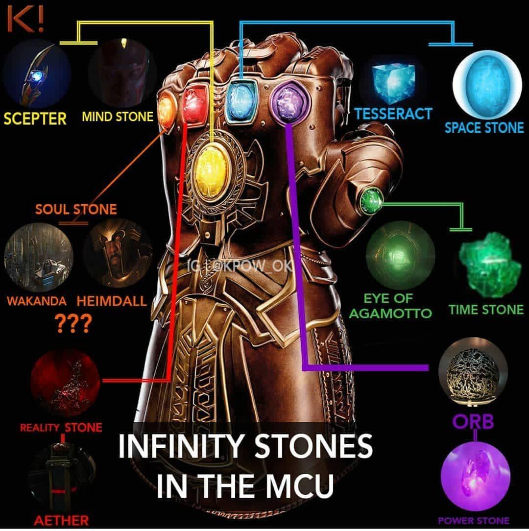 The Infinity Stones Marvel Dccomics Marvelart Marvelcomics Marveluniverse Comics Comicart Marvelcosplay Cosplay Avengersinfinitywar