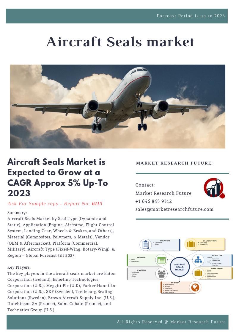 Aircraft Seals Market Marketing Market Research Aircraft