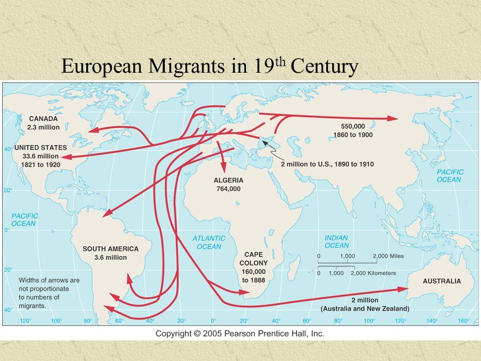Where Did European Migrants Go In The 19th Century Ap Human